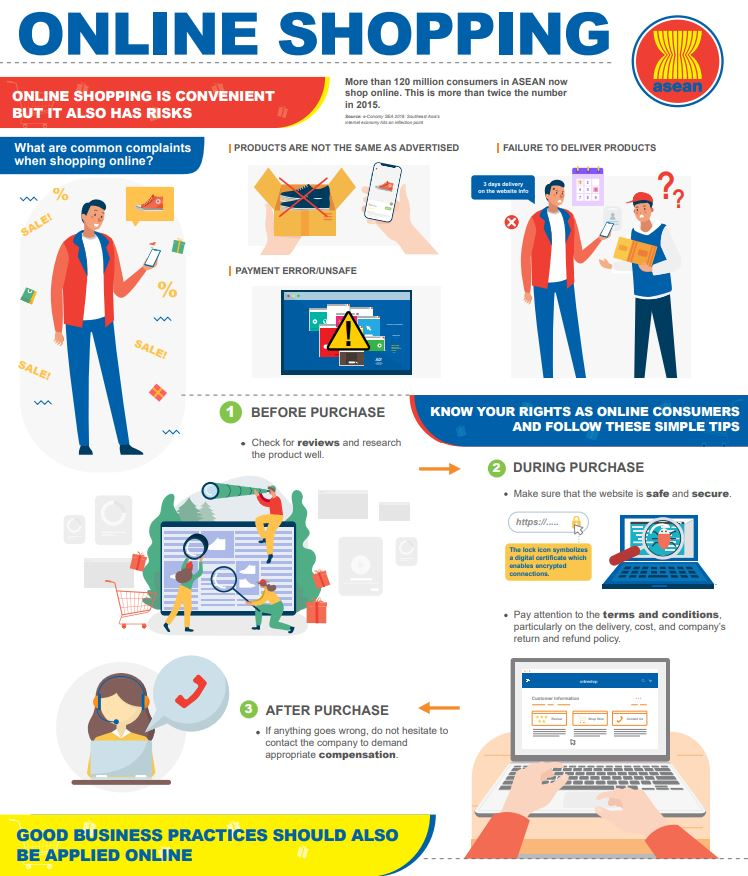 ASEAN Online Shopping Infographic